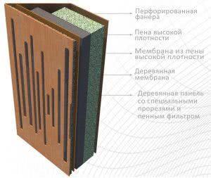 Угловая басовоя ловушка - материалы и конструкция